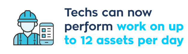 Techs can now perform work on up to 12 assets per day