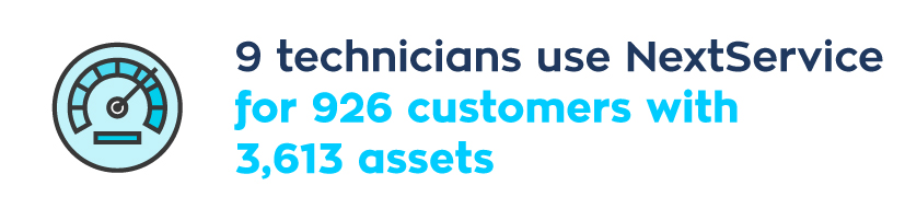 9 technicians use NextService for 926 customers with 3613 assets