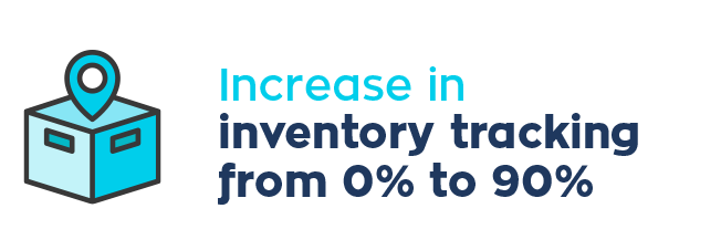 Eagle Point increases inventory tracking