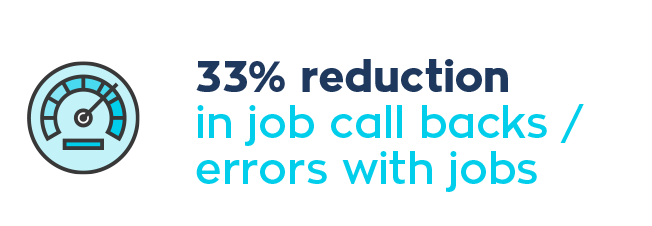 Eagle Point Solutions reduces errors