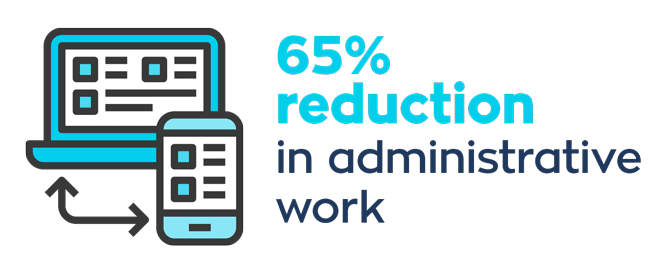 CPG Beyond Case Study - 65% Reduction in Admin Work