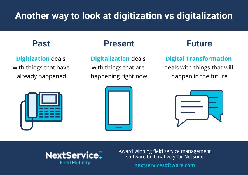Digitization vs Digitalization - A Simple Way to Look at It by Time